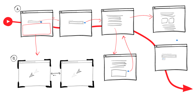 diseño del camino