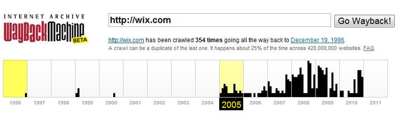 Sitio Internet Archive