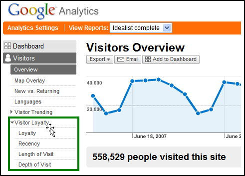 google_analytics_visitor_loyalty_reports