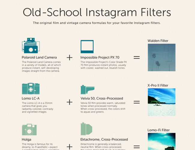 Old School Instagram Filters