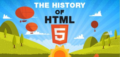 The History of HTML5 infographic