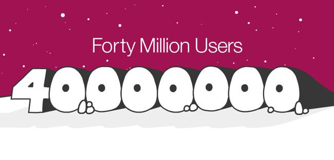 Wix Celebrates 40 Million Users